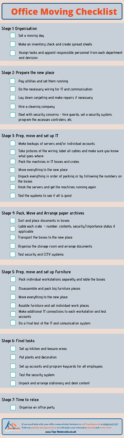 Office Removal checklist