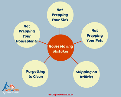 house moving mistakes