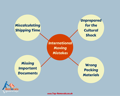 international removals mistakes