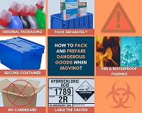 How to Successfully Move Dangerous Goods